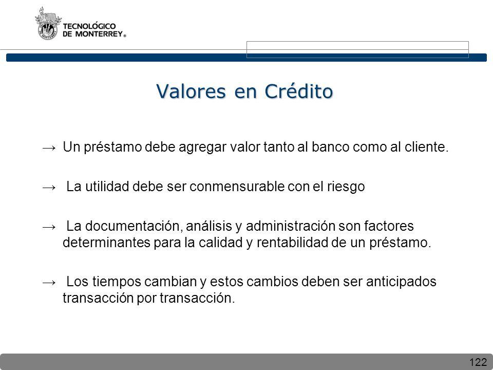 Valores en Crédito Un préstamo debe agregar valor tanto al banco como al cliente. La utilidad debe ser conmensurable con el riesgo.