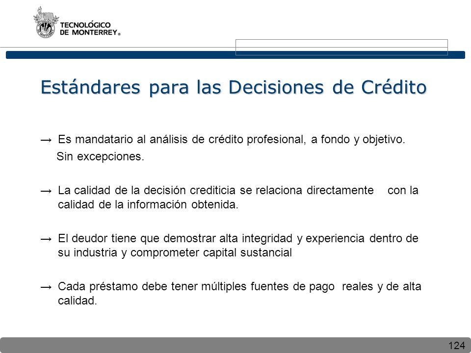 Estándares para las Decisiones de Crédito