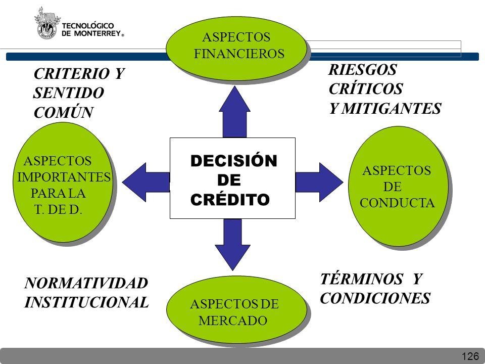 ASPECTOS RIESGOS CRITERIO Y CRÍTICOS SENTIDO Y MITIGANTES COMÚN