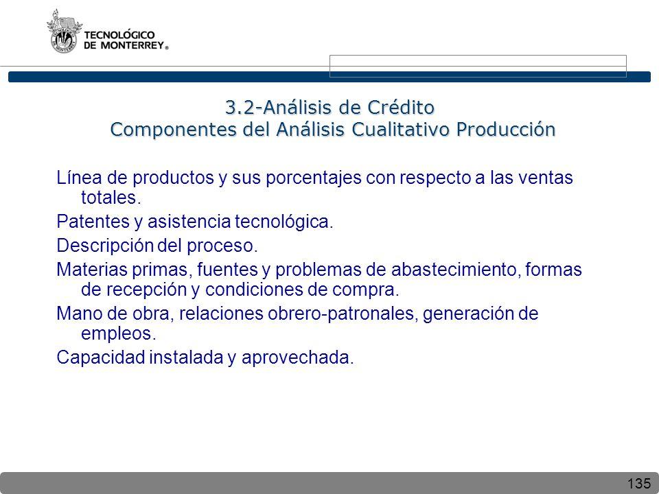 3.2-Análisis de Crédito Componentes del Análisis Cualitativo Producción