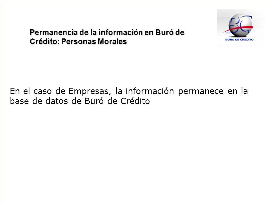 Permanencia de la información en Buró de Crédito: Personas Morales