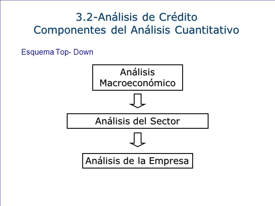 3.2-Análisis de Crédito Componentes del Análisis Cuantitativo