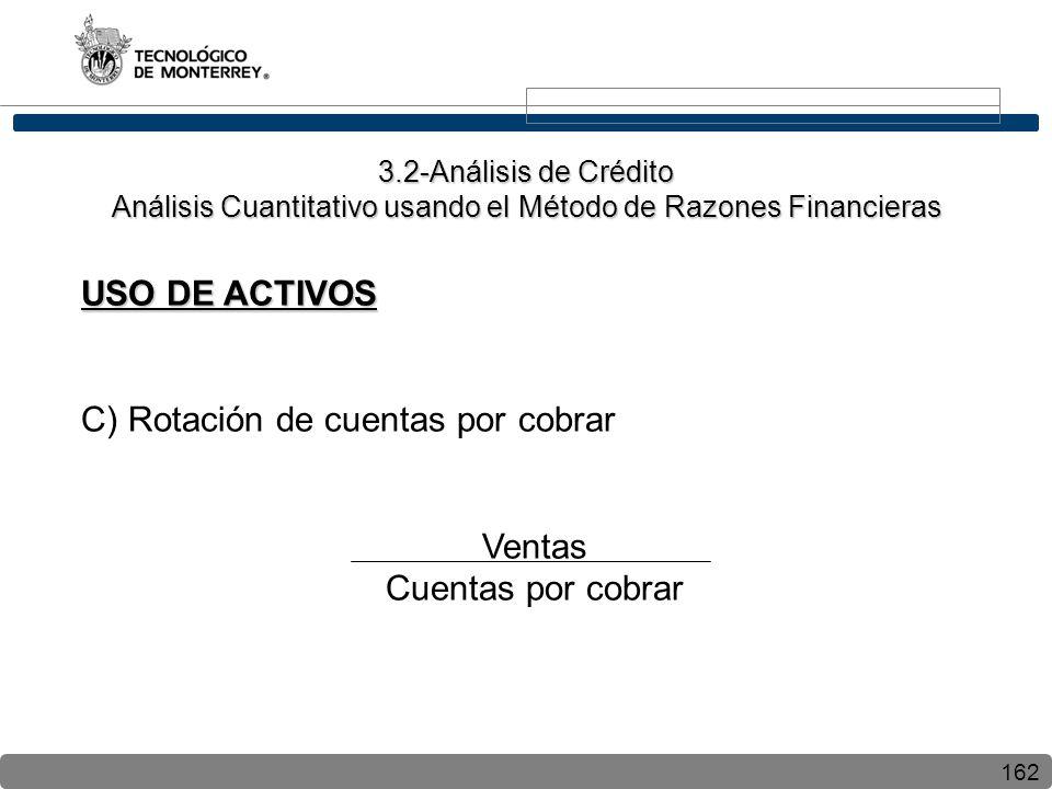 C) Rotación de cuentas por cobrar