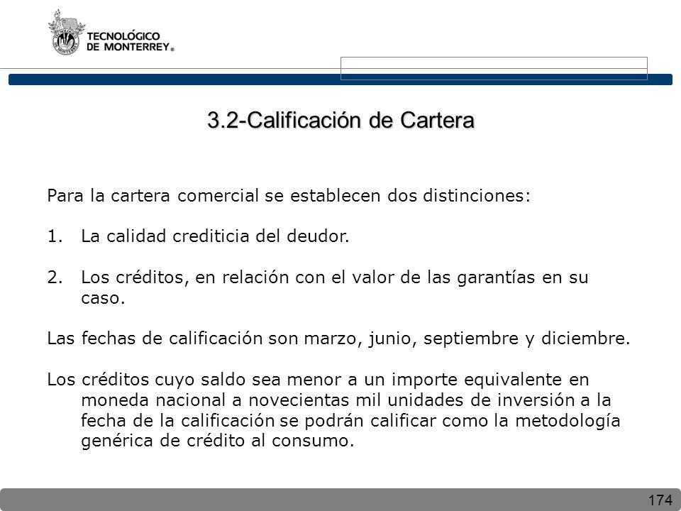 3.2-Calificación de Cartera