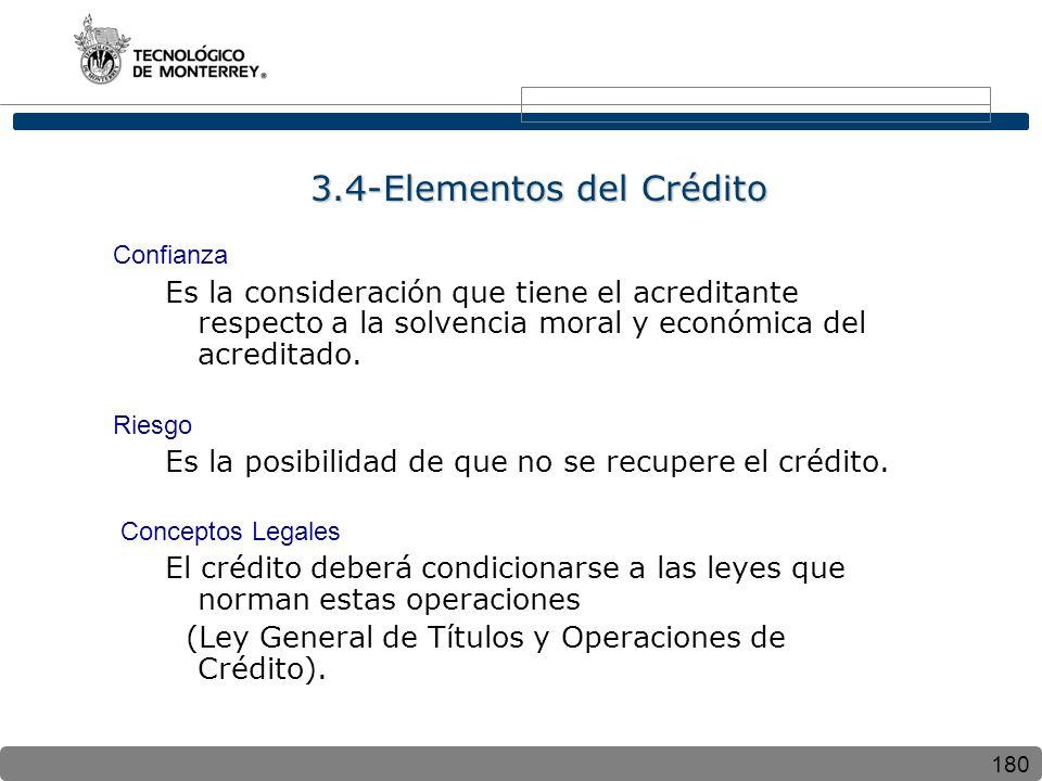 3.4-Elementos del Crédito