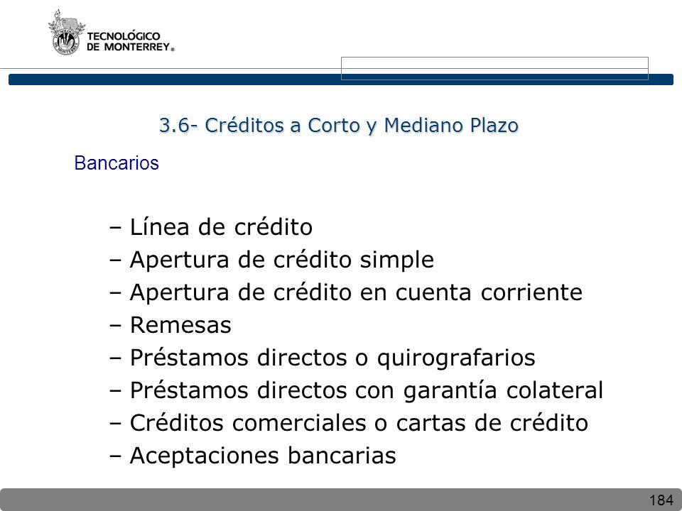 3.6- Créditos a Corto y Mediano Plazo