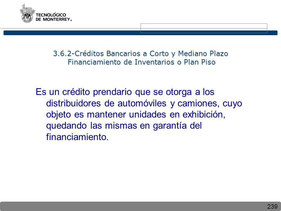3.6.2-Créditos Bancarios a Corto y Mediano Plazo Financiamiento de Inventarios o Plan Piso