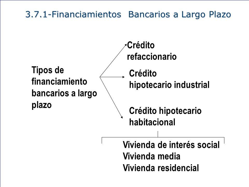 3.7.1-Financiamientos Bancarios a Largo Plazo