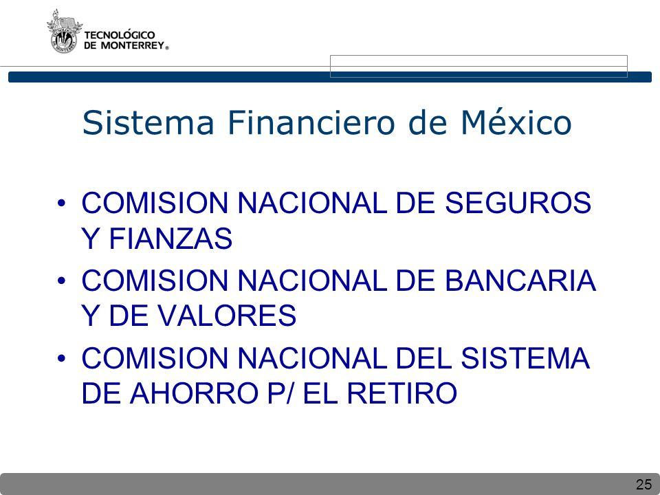 Sistema Financiero de México