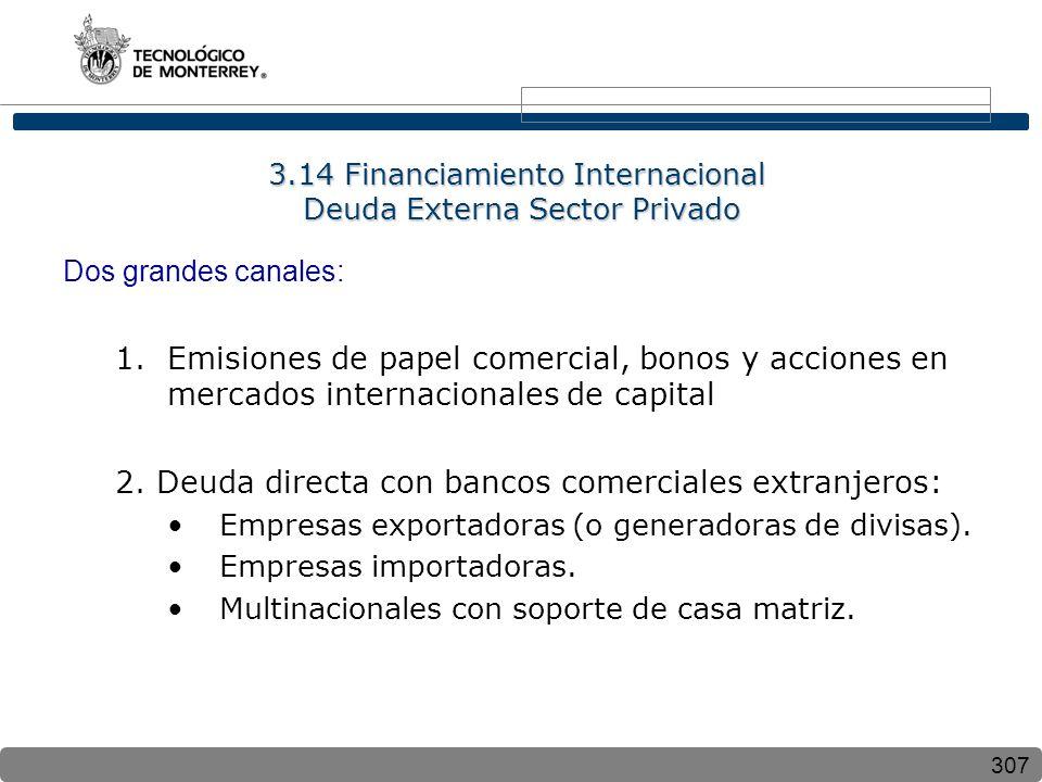 3.14 Financiamiento Internacional Deuda Externa Sector Privado