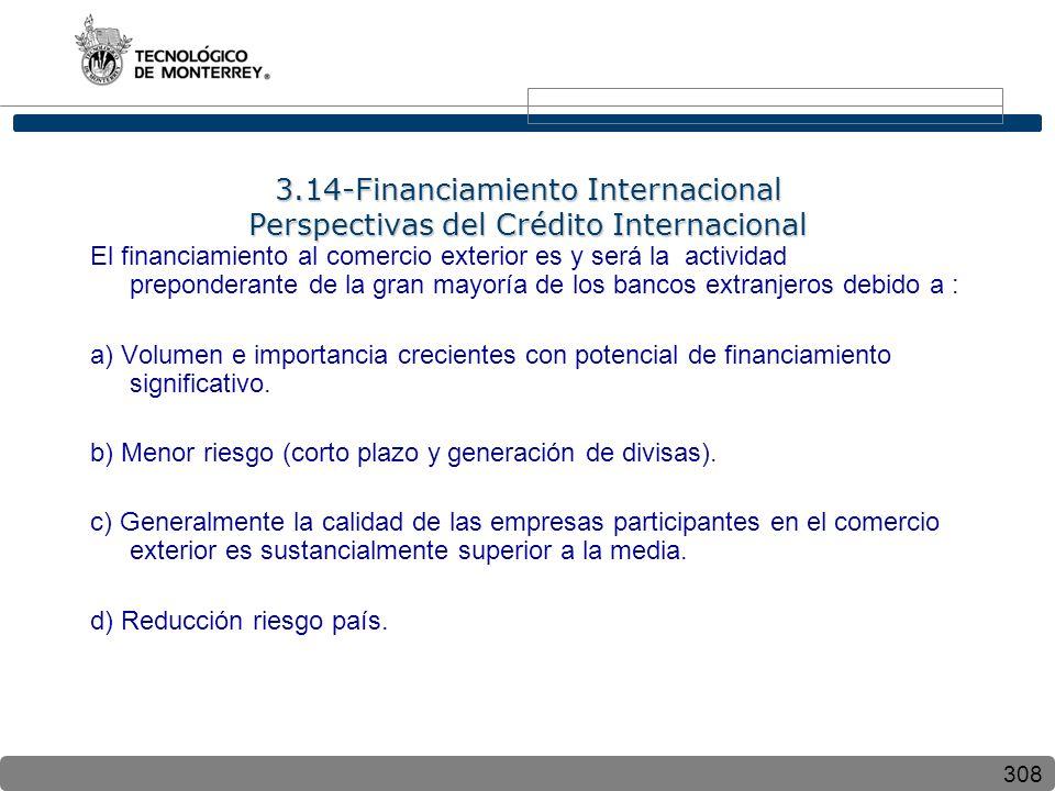 3.14-Financiamiento Internacional Perspectivas del Crédito Internacional