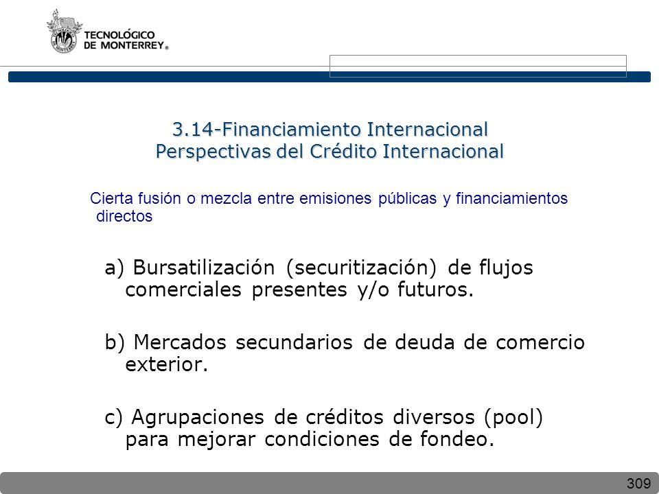 b) Mercados secundarios de deuda de comercio exterior.