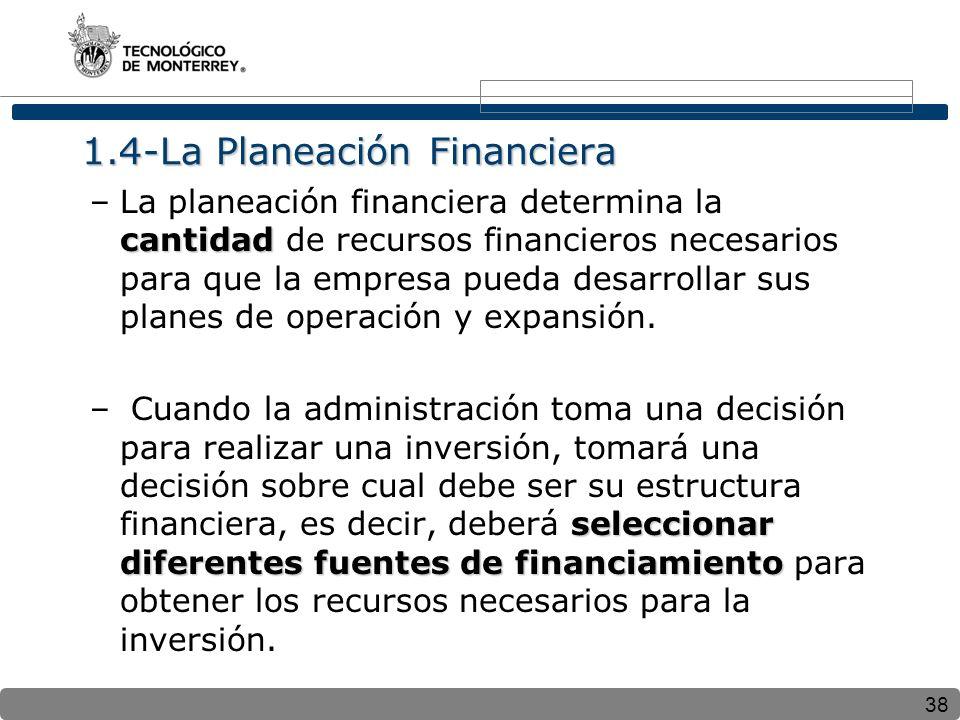 1.4-La Planeación Financiera