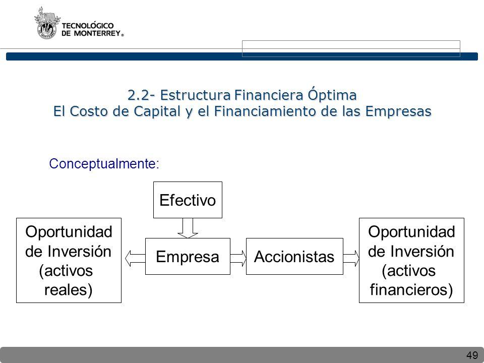 Efectivo Oportunidad de Inversión (activos reales) Oportunidad