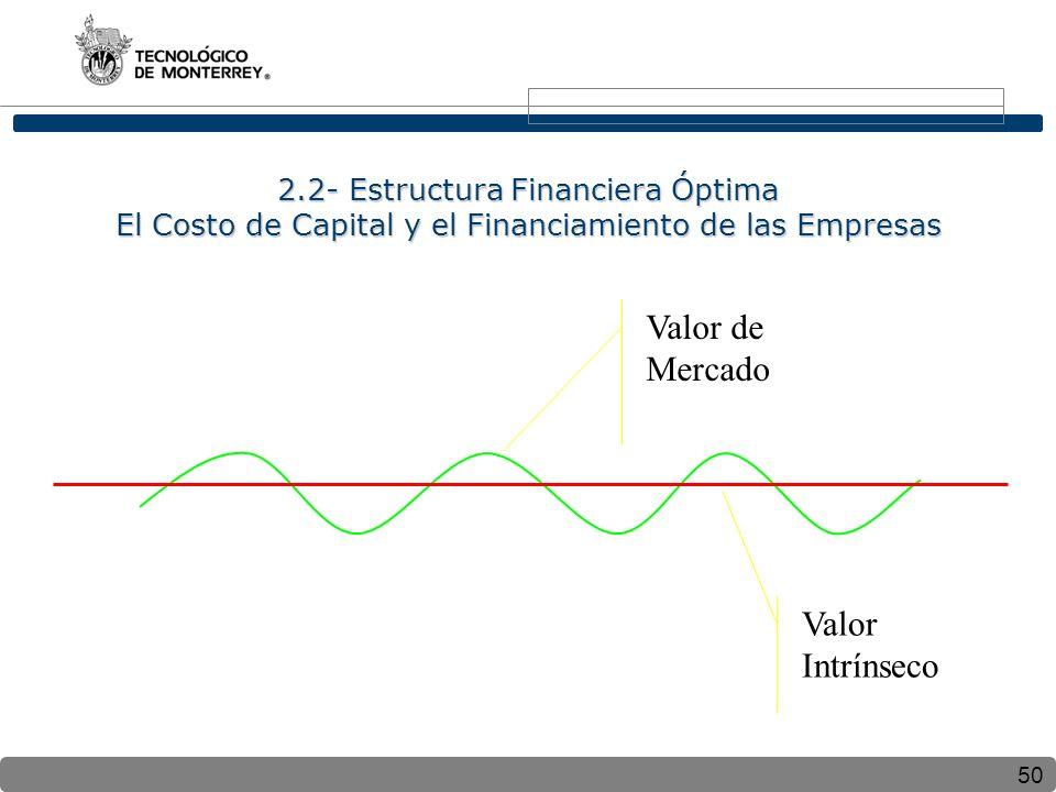Valor de Mercado Valor Intrínseco