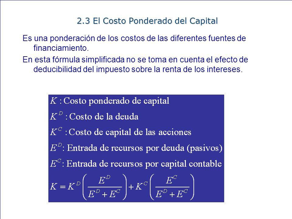 2.3 El Costo Ponderado del Capital