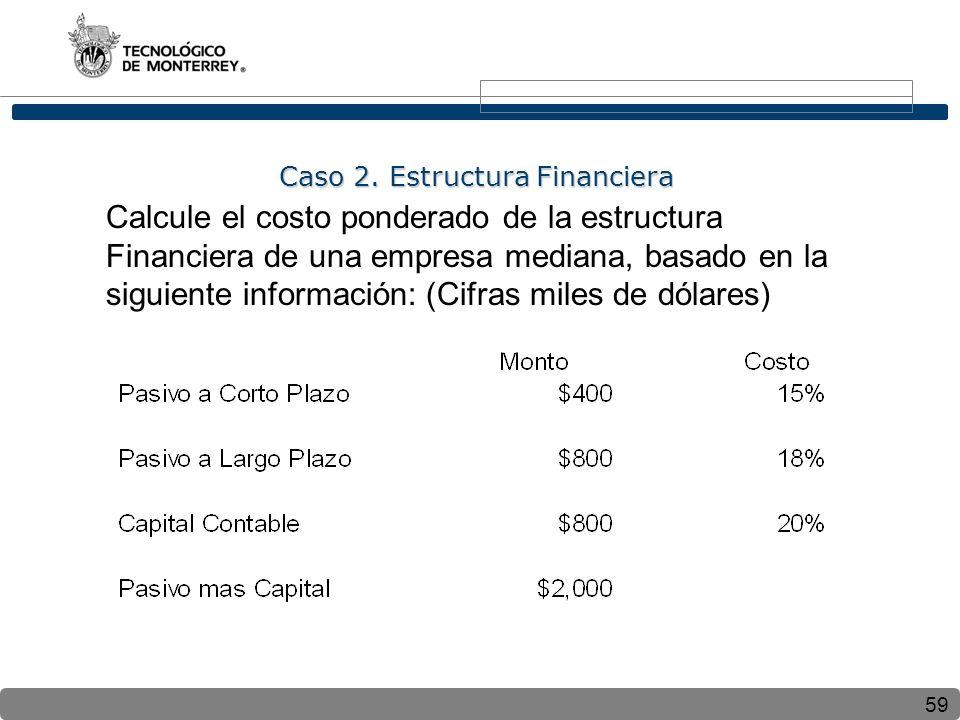 Caso 2. Estructura Financiera
