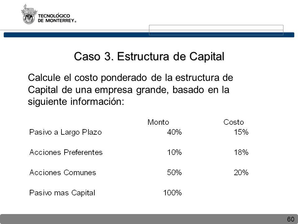 Caso 3. Estructura de Capital