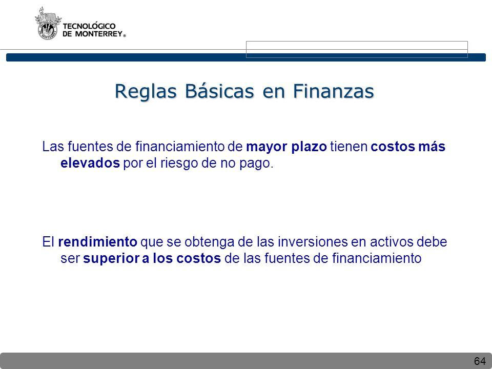 Reglas Básicas en Finanzas
