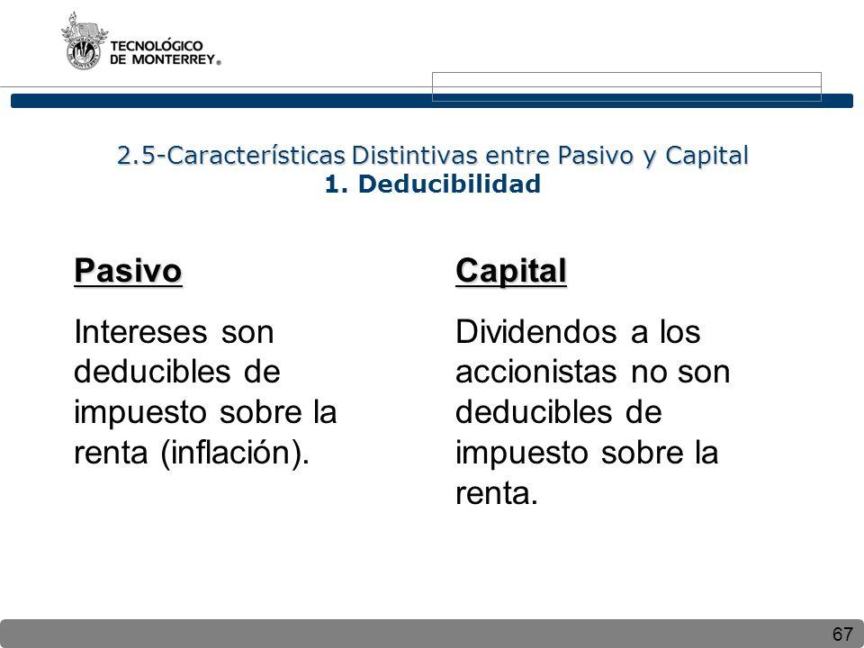 Intereses son deducibles de impuesto sobre la renta (inflación).