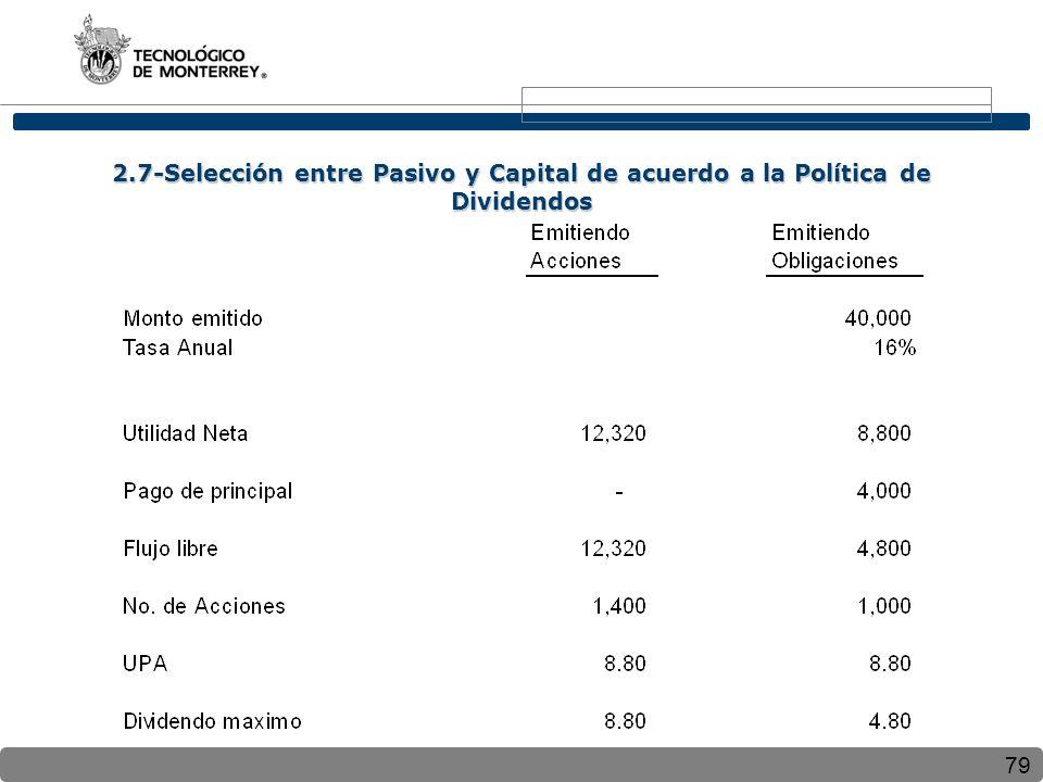 2.7-Selección entre Pasivo y Capital de acuerdo a la Política de Dividendos