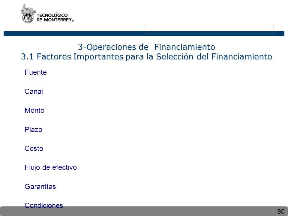 3-Operaciones de Financiamiento 3