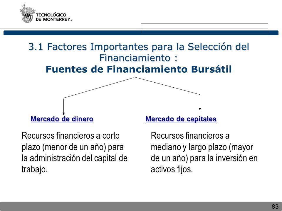 3.1 Factores Importantes para la Selección del Financiamiento : Fuentes de Financiamiento Bursátil