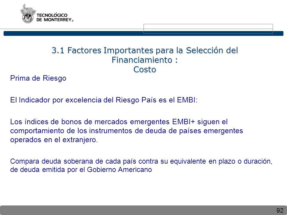 3.1 Factores Importantes para la Selección del Financiamiento : Costo