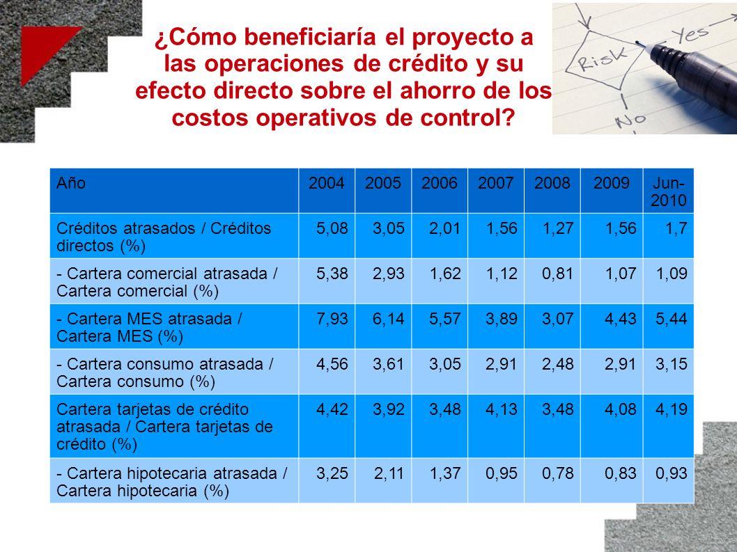 ¿Cómo beneficiaría el proyecto a las operaciones de crédito y su efecto directo sobre el ahorro de los costos operativos de control