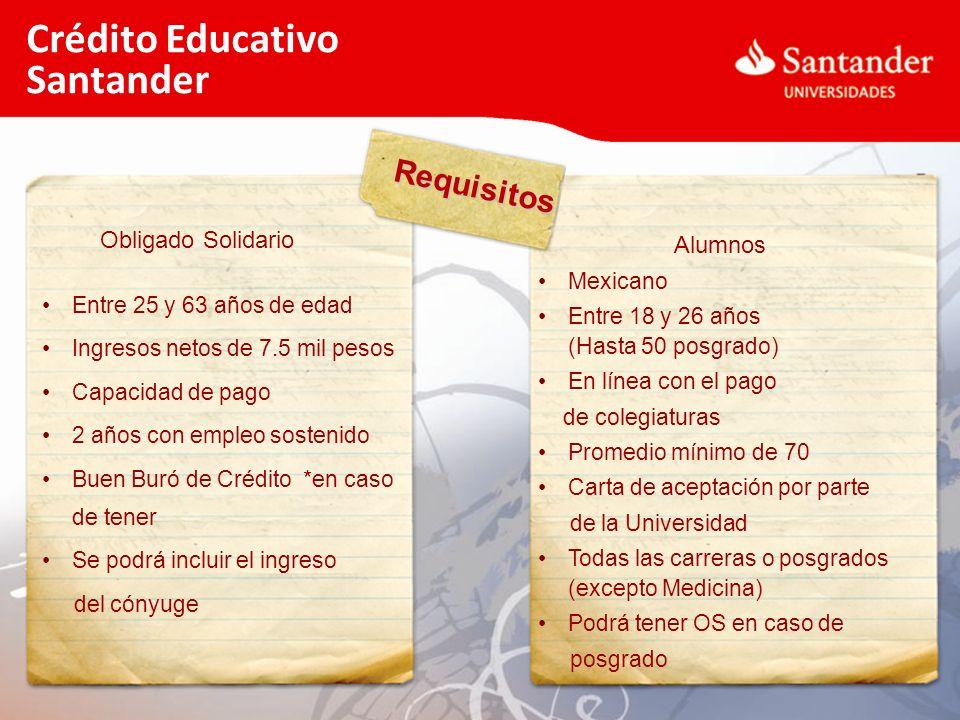 Crédito Educativo Santander Requisitos Obligado Solidario Alumnos