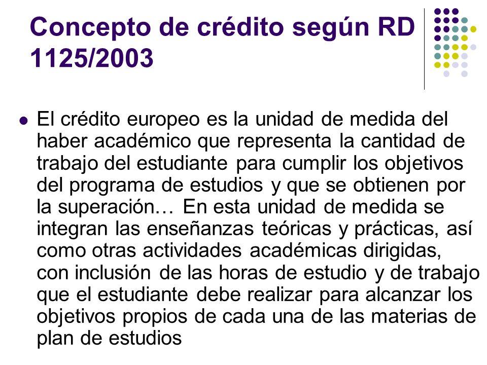 Concepto de crédito según RD 1125/2003