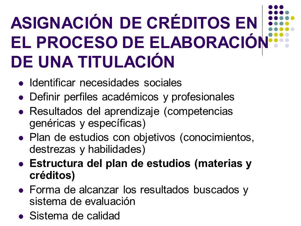 ASIGNACIÓN DE CRÉDITOS EN EL PROCESO DE ELABORACIÓN DE UNA TITULACIÓN
