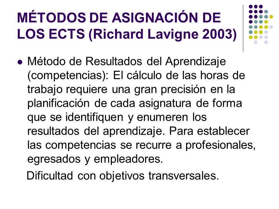MÉTODOS DE ASIGNACIÓN DE LOS ECTS (Richard Lavigne 2003)