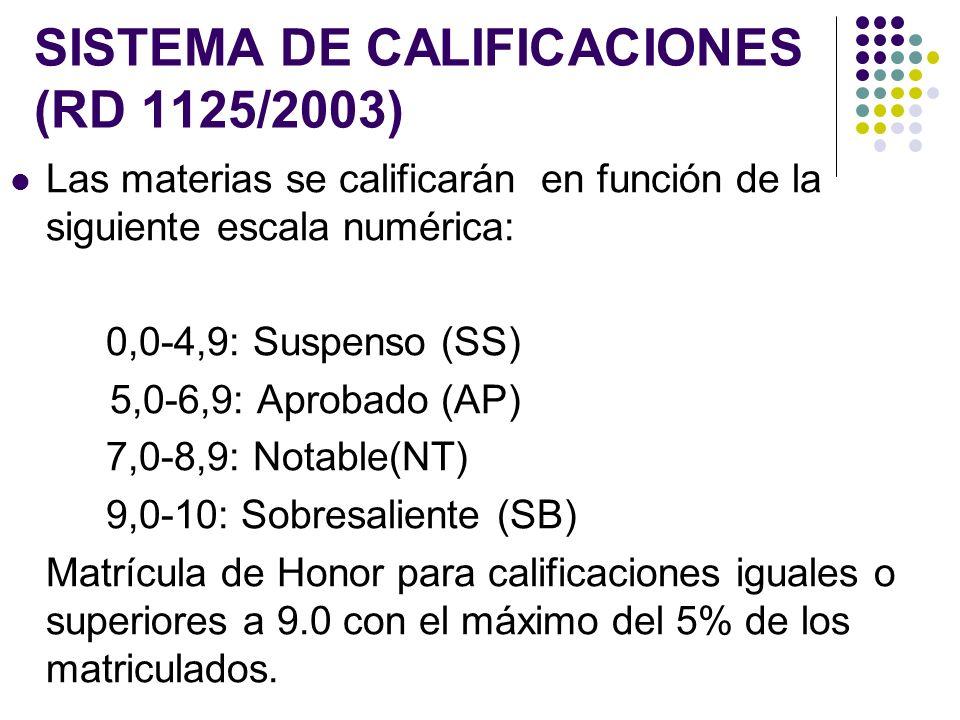 SISTEMA DE CALIFICACIONES (RD 1125/2003)