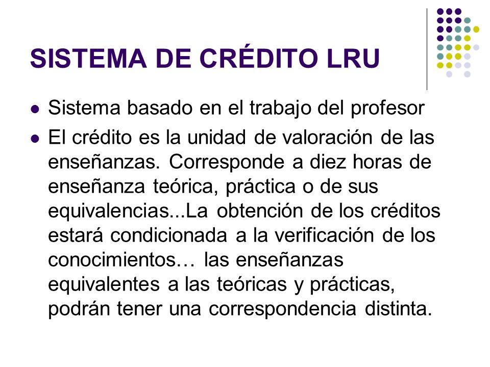 SISTEMA DE CRÉDITO LRU Sistema basado en el trabajo del profesor