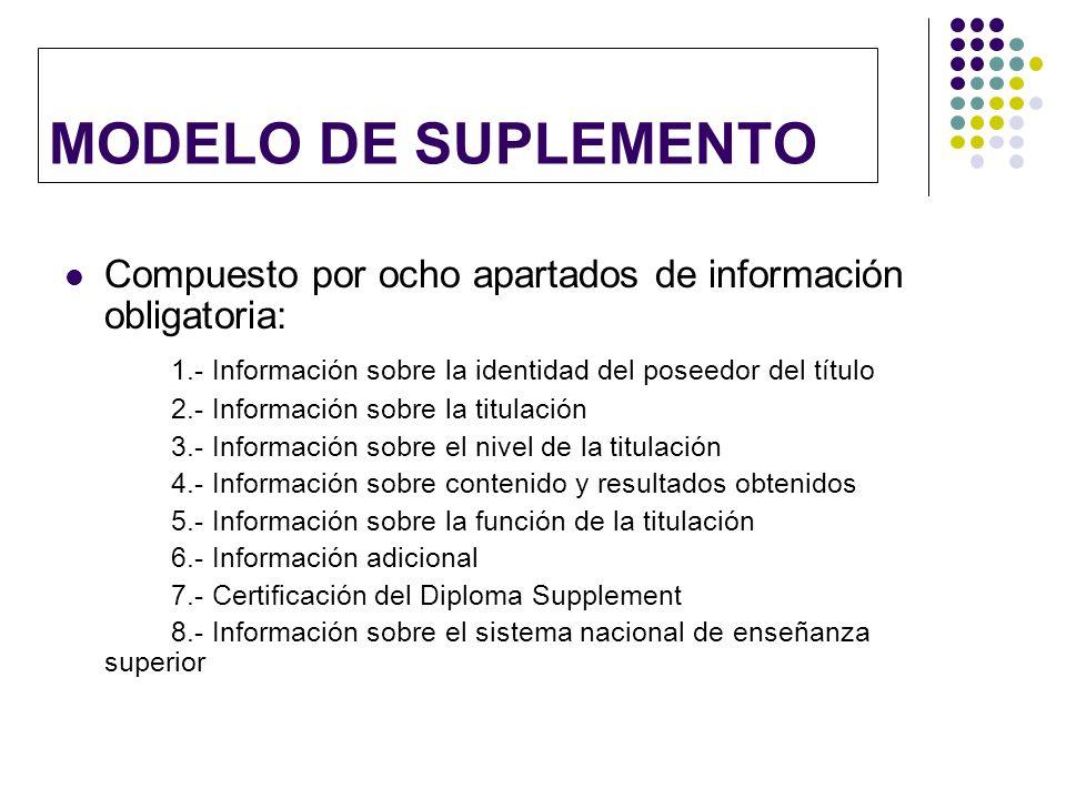 MODELO DE SUPLEMENTO Compuesto por ocho apartados de información obligatoria: 1.- Información sobre la identidad del poseedor del título.
