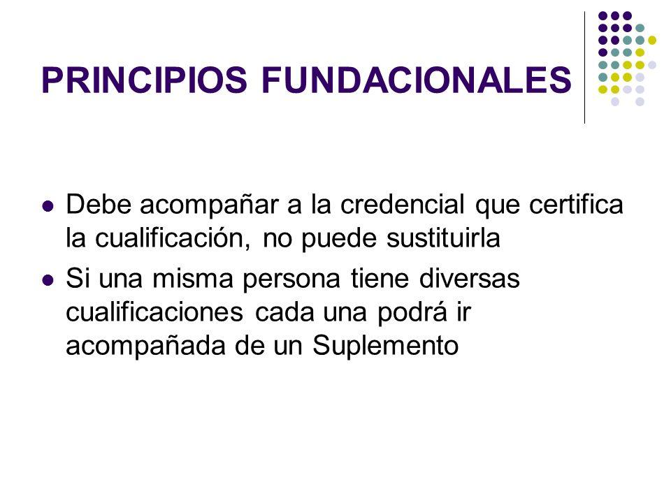 PRINCIPIOS FUNDACIONALES