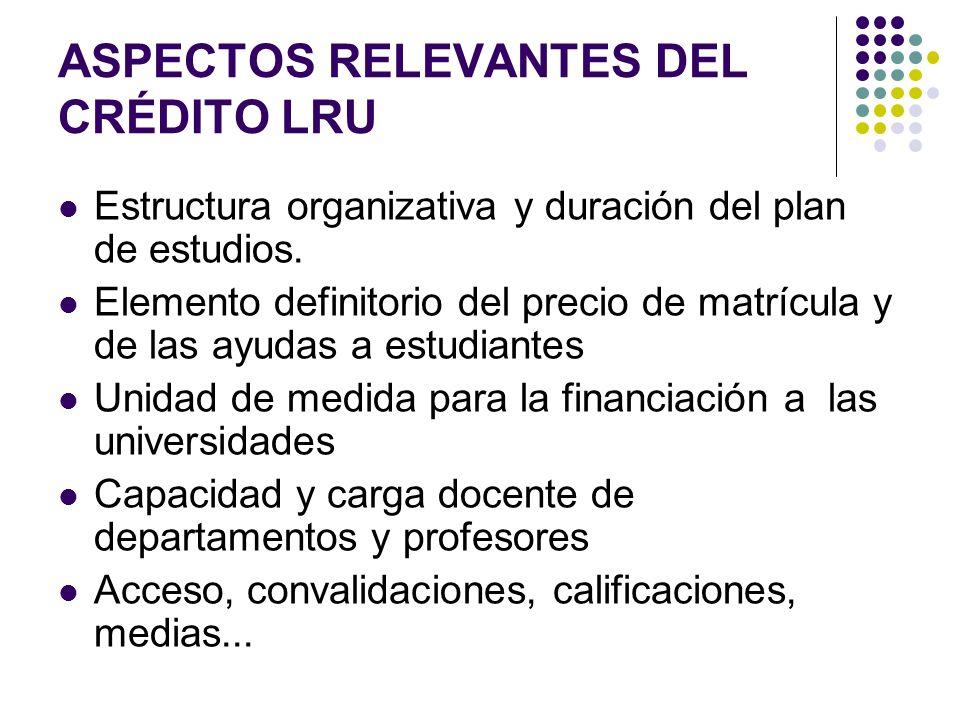 ASPECTOS RELEVANTES DEL CRÉDITO LRU