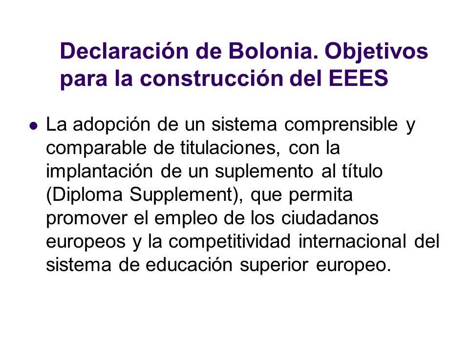 Declaración de Bolonia. Objetivos para la construcción del EEES