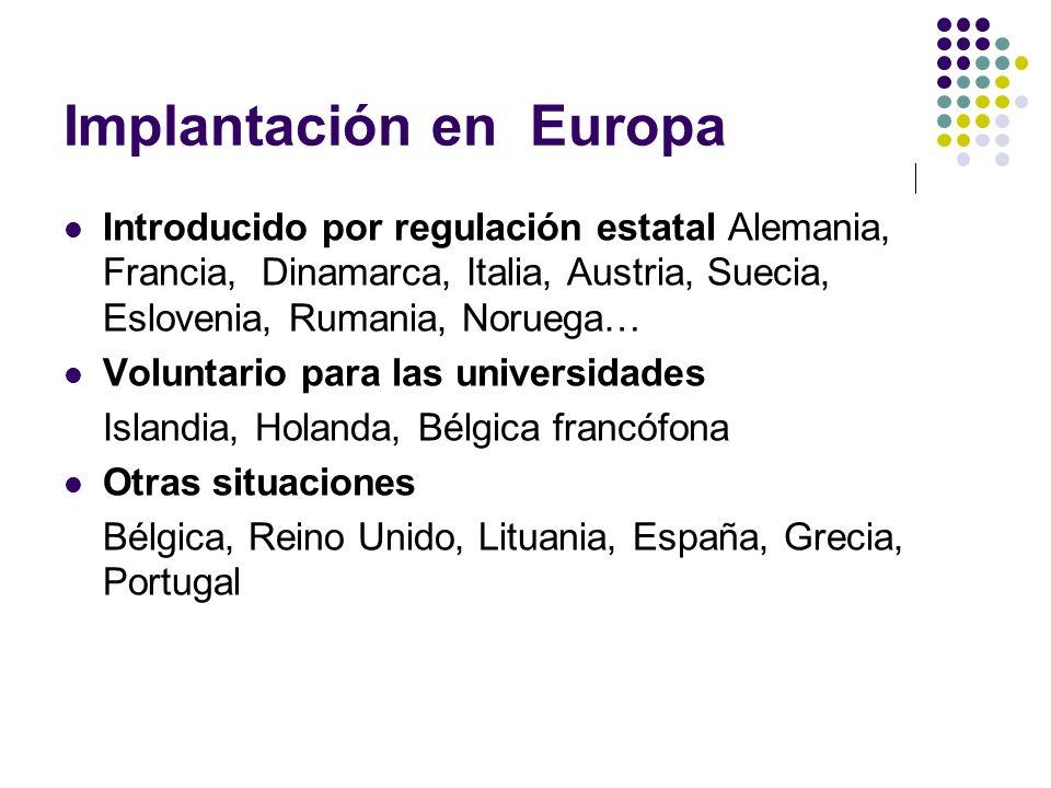 Implantación en Europa