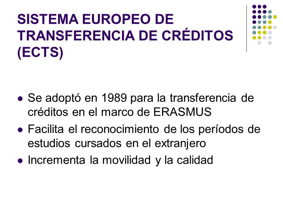 SISTEMA EUROPEO DE TRANSFERENCIA DE CRÉDITOS (ECTS)