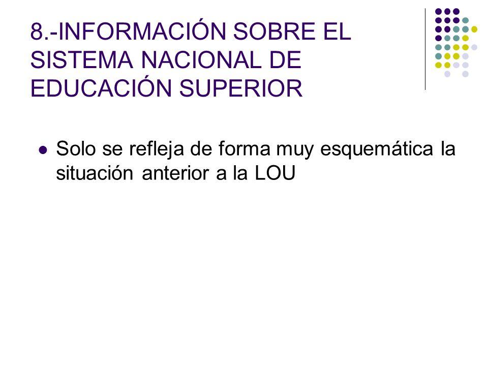 8.-INFORMACIÓN SOBRE EL SISTEMA NACIONAL DE EDUCACIÓN SUPERIOR