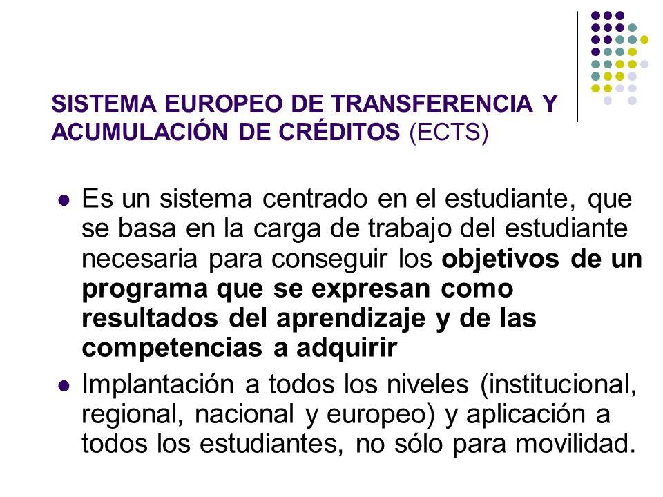 SISTEMA EUROPEO DE TRANSFERENCIA Y ACUMULACIÓN DE CRÉDITOS (ECTS)