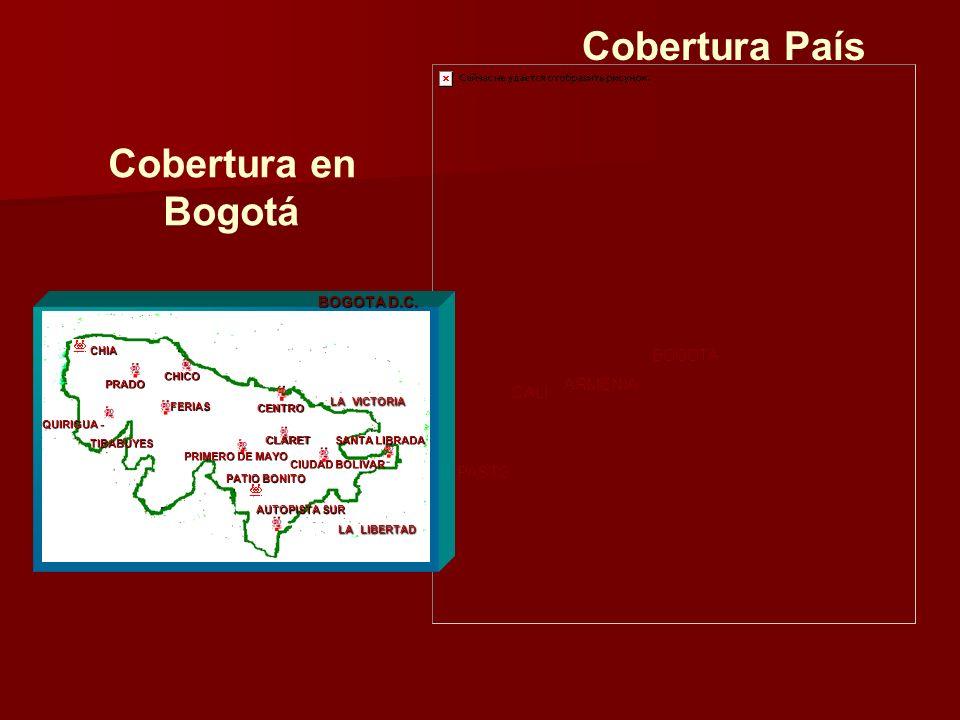 Cobertura País Cobertura en Bogotá
