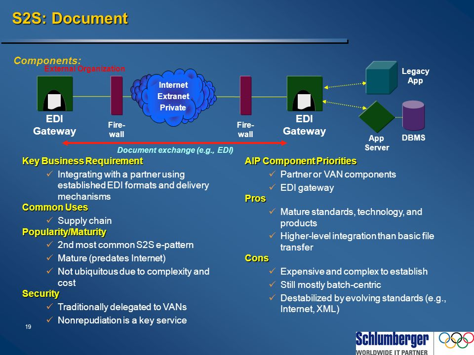 S2S: Document Sourcing Options