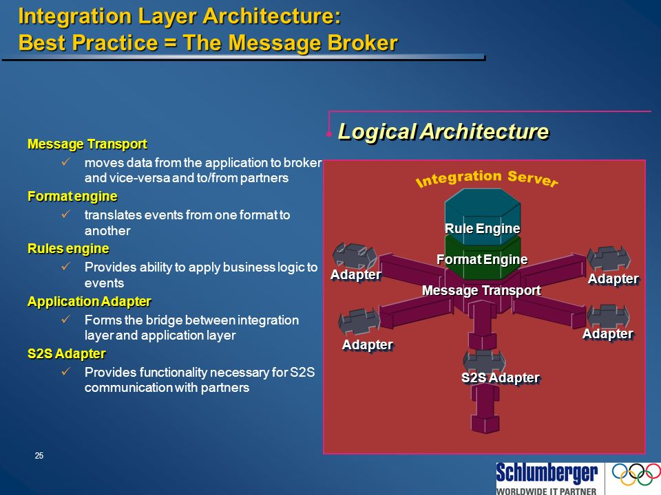 Integration Layer Technology Options