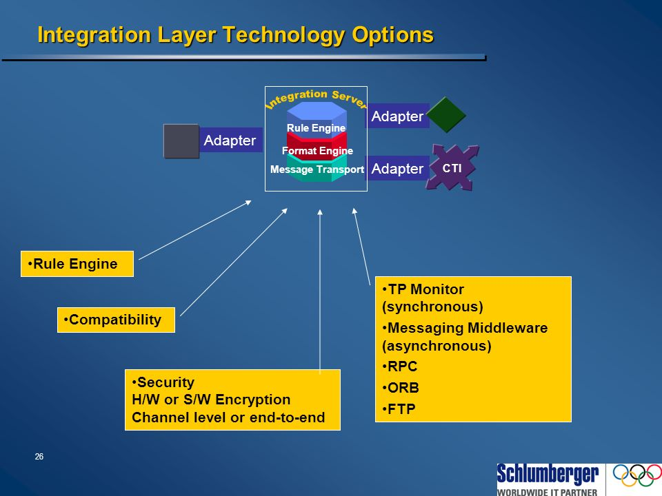 Inter-Enterprise Integration (IEI) Server