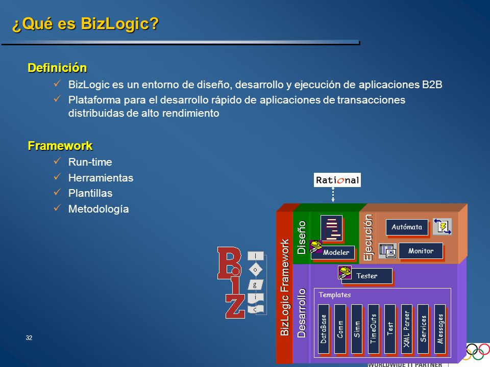 Características Integración de Aplicaciones orientada a Procesos: