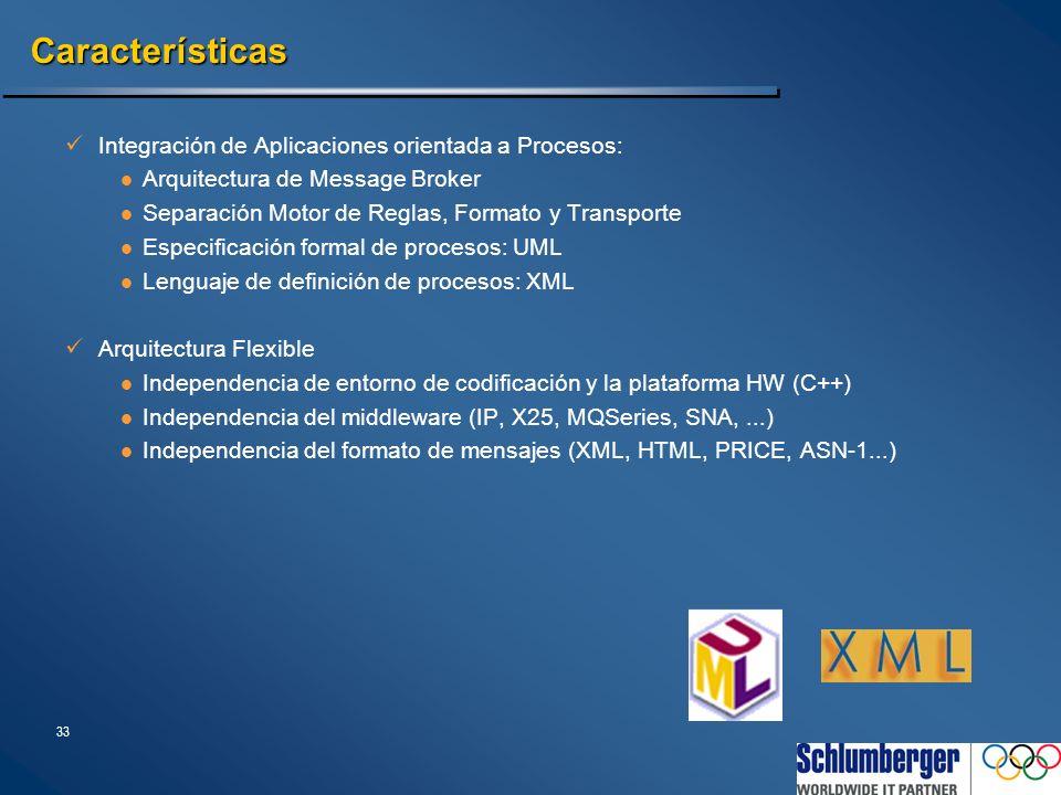 Características Metodología orientada a las pruebas
