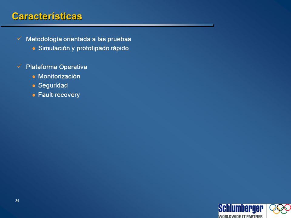 Características Sistema Multitarea sobre Windows NT BizLogic Autómata